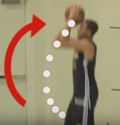 The Steph Curry Shooting Form: How To Shoot Like Steph Curry 14